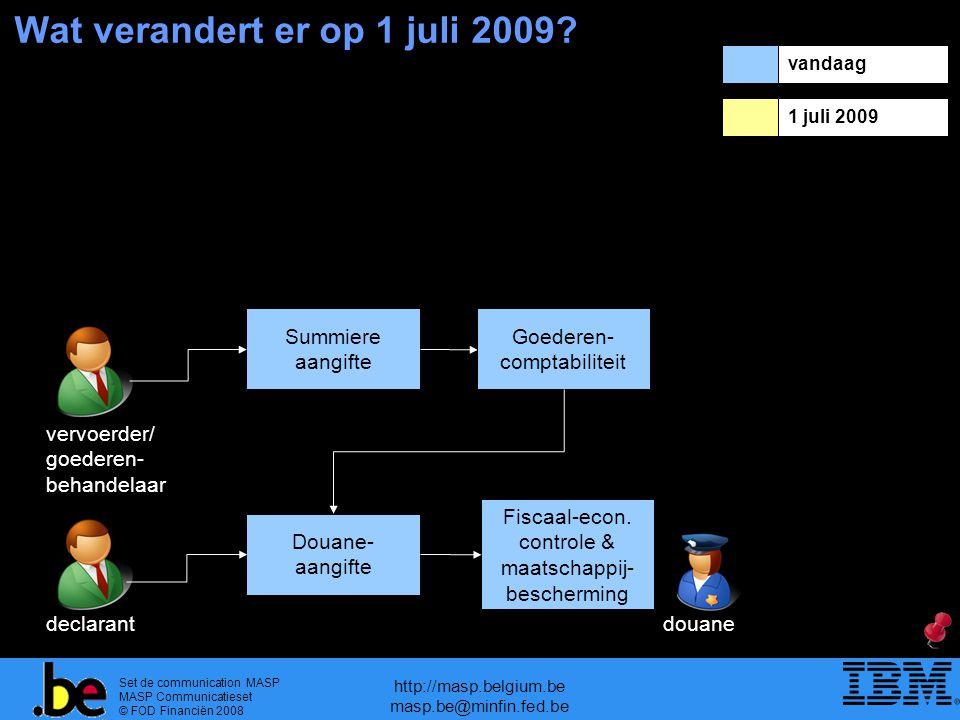 Set de communication MASP MASP Communicatieset © FOD Financiën 2008 http://masp.belgium.be masp.be@minfin.fed.be Stap 5 – Controle eerste kantoor van binnenkomst Controle- beslissing FR Douane FR 3.