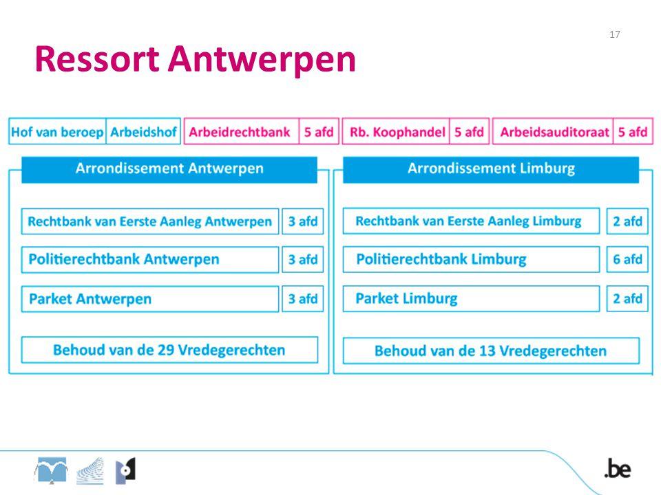 Ressort Antwerpen 17