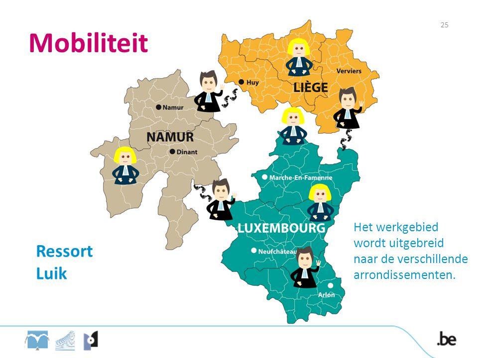 Mobiliteit Ressort Luik Het werkgebied wordt uitgebreid naar de verschillende arrondissementen. 25