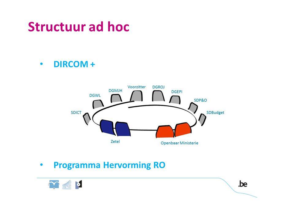Structuur ad hoc DIRCOM + Programma Hervorming RO
