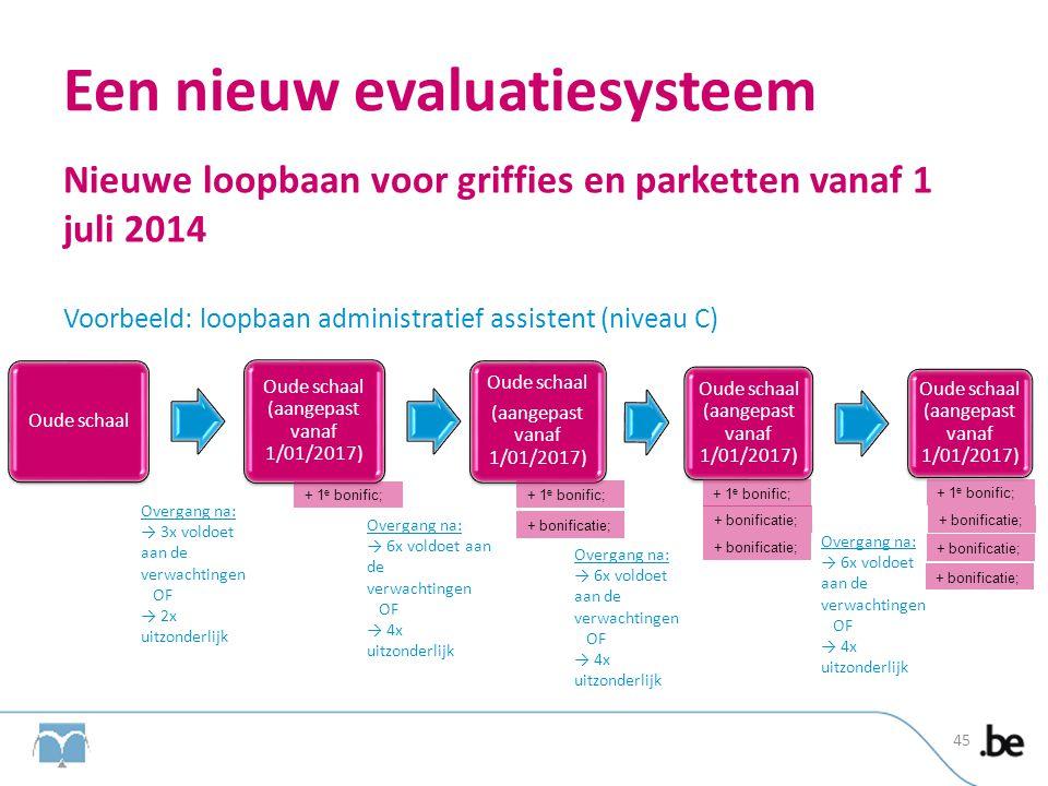 Een nieuw evaluatiesysteem Nieuwe loopbaan voor griffies en parketten vanaf 1 juli 2014 Voorbeeld: loopbaan administratief assistent (niveau C) 45 Oude schaal Oude schaal (aangepast vanaf 1/01/2017) Oude schaal (aangepast vanaf 1/01/2017) Oude schaal (aangepast vanaf 1/01/2017) Oude schaal (aangepast vanaf 1/01/2017) Overgang na: → 6x voldoet aan de verwachtingen OF → 4x uitzonderlijk + 1 e bonific; + bonificatie; Overgang na: → 6x voldoet aan de verwachtingen OF → 4x uitzonderlijk Overgang na: → 3x voldoet aan de verwachtingen OF → 2x uitzonderlijk + bonificatie; Overgang na: → 6x voldoet aan de verwachtingen OF → 4x uitzonderlijk + bonificatie; + 1 e bonific;