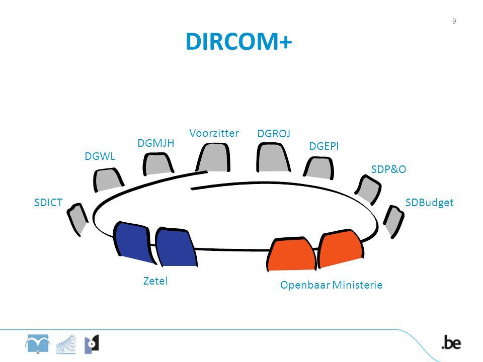 DIRCOM+ Voorzitter DGROJ DGEPI DGMJH DGWL SDICT SDP&O SDBudget Zetel Openbaar Ministerie 9