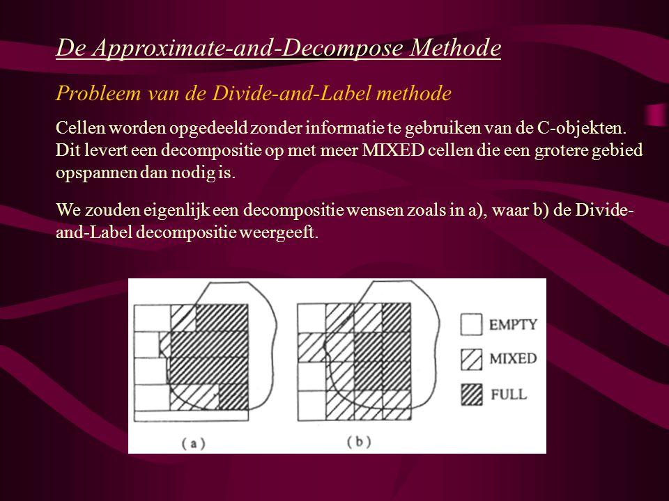 Probleem van de Divide-and-Label methode Cellen worden opgedeeld zonder informatie te gebruiken van de C-objekten.