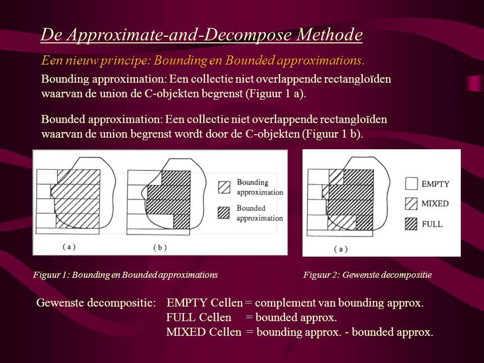 Een nieuw principe: Bounding en Bounded approximations.