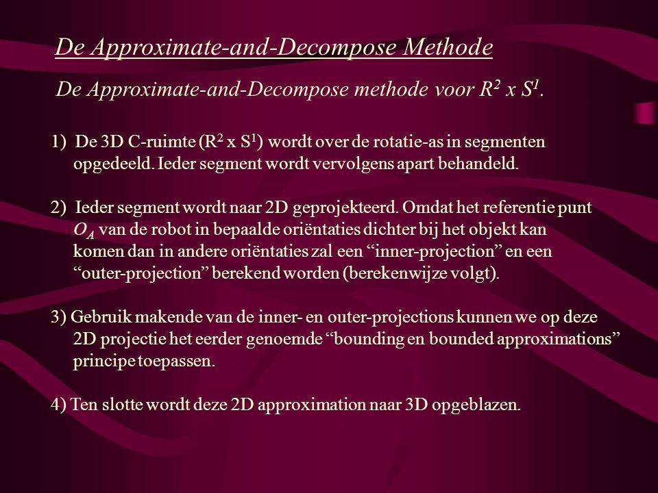De Approximate-and-Decompose Methode De Approximate-and-Decompose methode voor R 2 x S 1.
