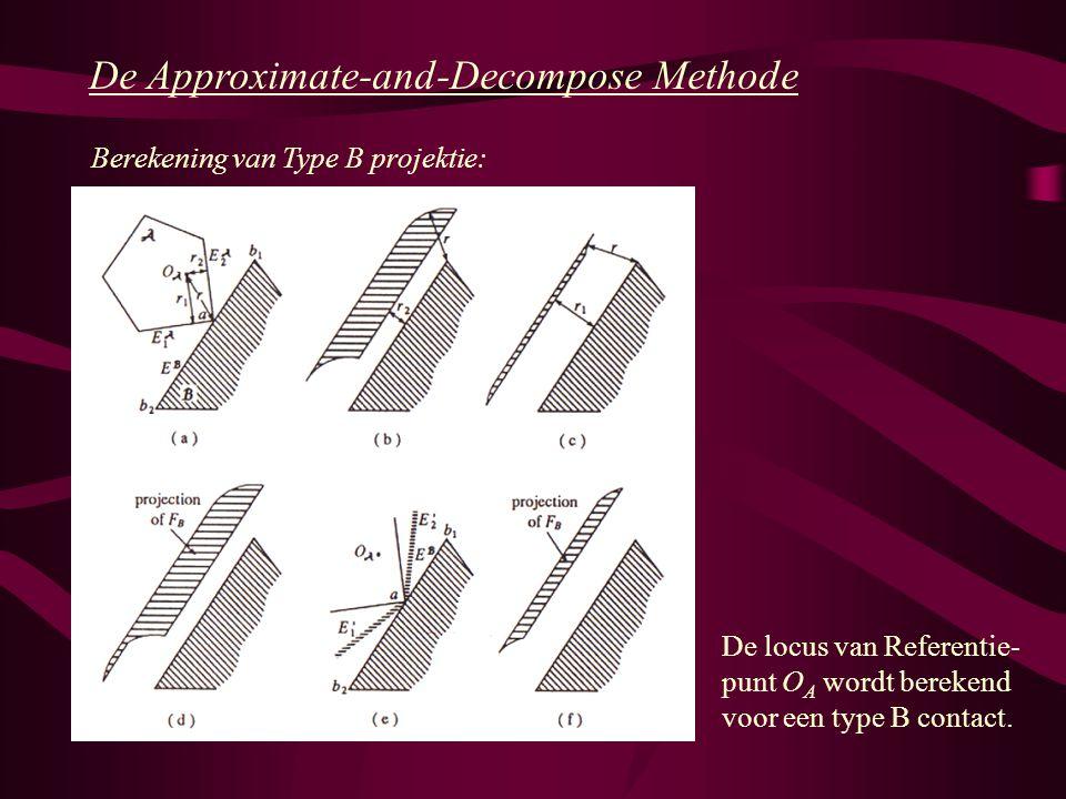 Berekening van Type B projektie: De Approximate-and-Decompose Methode De locus van Referentie- punt O A wordt berekend voor een type B contact.