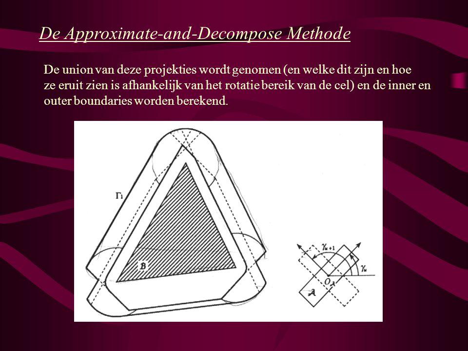 De Approximate-and-Decompose Methode De union van deze projekties wordt genomen (en welke dit zijn en hoe ze eruit zien is afhankelijk van het rotatie bereik van de cel) en de inner en outer boundaries worden berekend.