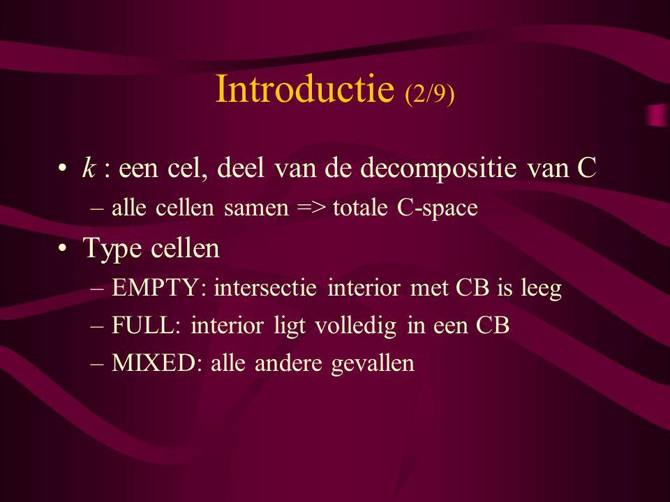 Introductie (2/9) k : een cel, deel van de decompositie van C –alle cellen samen => totale C-space Type cellen –EMPTY: intersectie interior met CB is leeg –FULL: interior ligt volledig in een CB –MIXED: alle andere gevallen