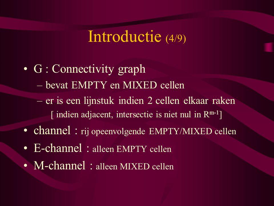 Introductie (4/9) G : Connectivity graph –bevat EMPTY en MIXED cellen –er is een lijnstuk indien 2 cellen elkaar raken [ indien adjacent, intersectie is niet nul in R m-1 ] channel : rij opeenvolgende EMPTY/MIXED cellen E-channel : alleen EMPTY cellen M-channel : alleen MIXED cellen