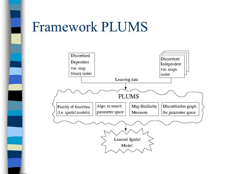 Framework PLUMS
