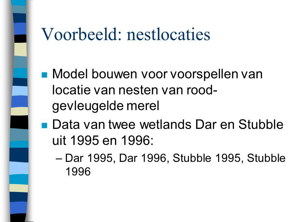 Voorbeeld: nestlocaties n Model bouwen voor voorspellen van locatie van nesten van rood- gevleugelde merel n Data van twee wetlands Dar en Stubble uit 1995 en 1996: –Dar 1995, Dar 1996, Stubble 1995, Stubble 1996