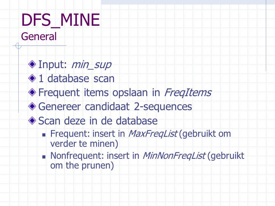 DFS_MINE General Input: min_sup 1 database scan Frequent items opslaan in FreqItems Genereer candidaat 2-sequences Scan deze in de database Frequent: insert in MaxFreqList (gebruikt om verder te minen) Nonfrequent: insert in MinNonFreqList (gebruikt om the prunen)