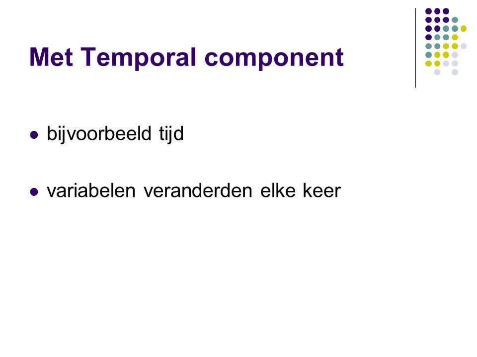 Met Temporal component bijvoorbeeld tijd variabelen veranderden elke keer