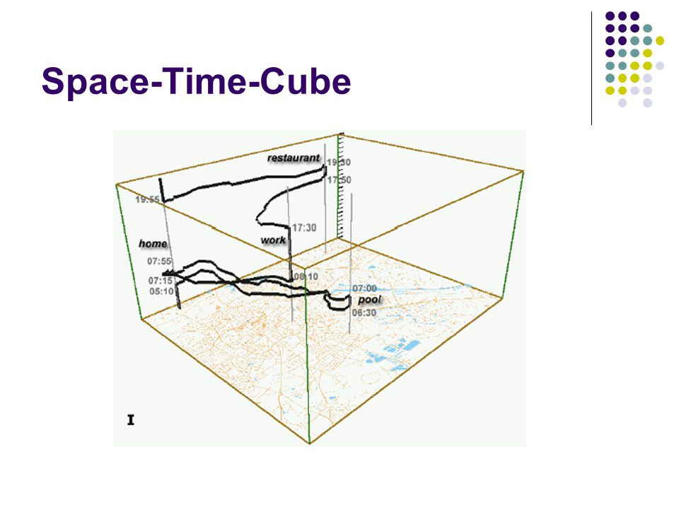 Space-Time-Cube