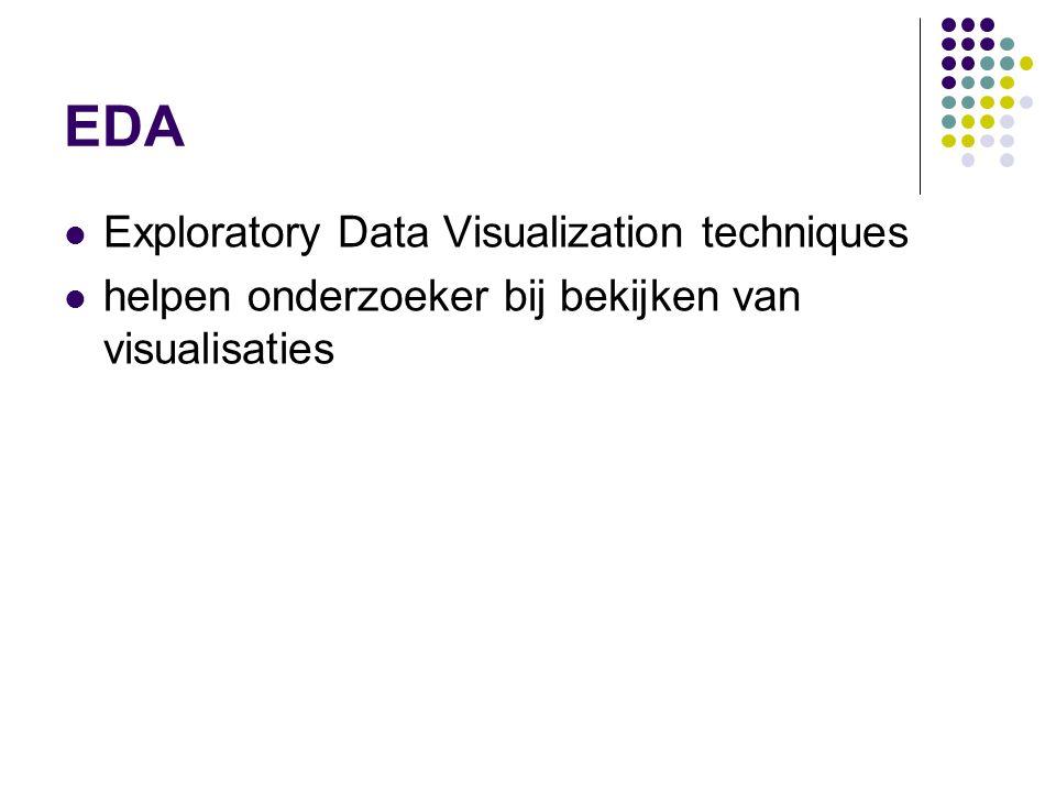 EDA Exploratory Data Visualization techniques helpen onderzoeker bij bekijken van visualisaties