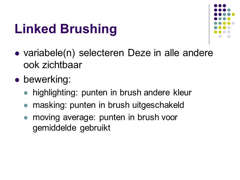 Linked Brushing variabele(n) selecteren Deze in alle andere ook zichtbaar bewerking: highlighting: punten in brush andere kleur masking: punten in brush uitgeschakeld moving average: punten in brush voor gemiddelde gebruikt