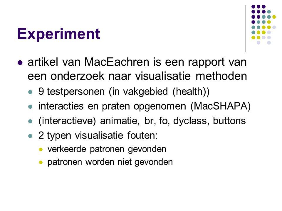 Experiment artikel van MacEachren is een rapport van een onderzoek naar visualisatie methoden 9 testpersonen (in vakgebied (health)) interacties en praten opgenomen (MacSHAPA) (interactieve) animatie, br, fo, dyclass, buttons 2 typen visualisatie fouten: verkeerde patronen gevonden patronen worden niet gevonden