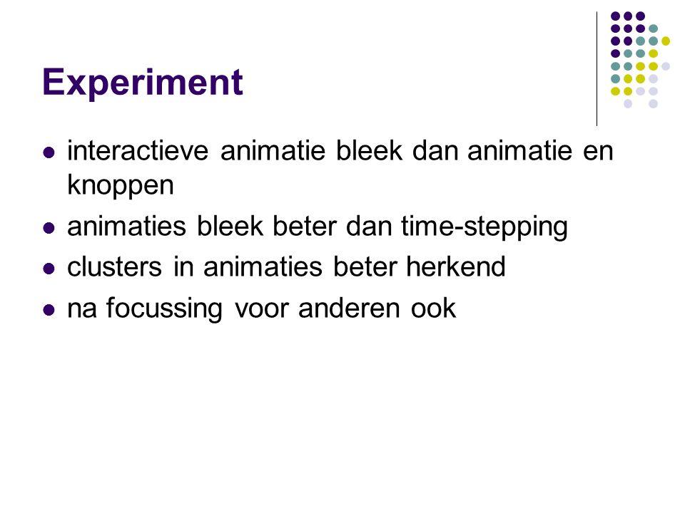 Experiment interactieve animatie bleek dan animatie en knoppen animaties bleek beter dan time-stepping clusters in animaties beter herkend na focussing voor anderen ook