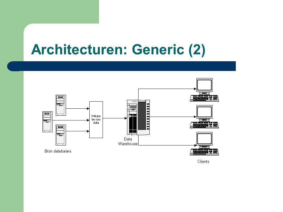 Architecturen: Generic (2)