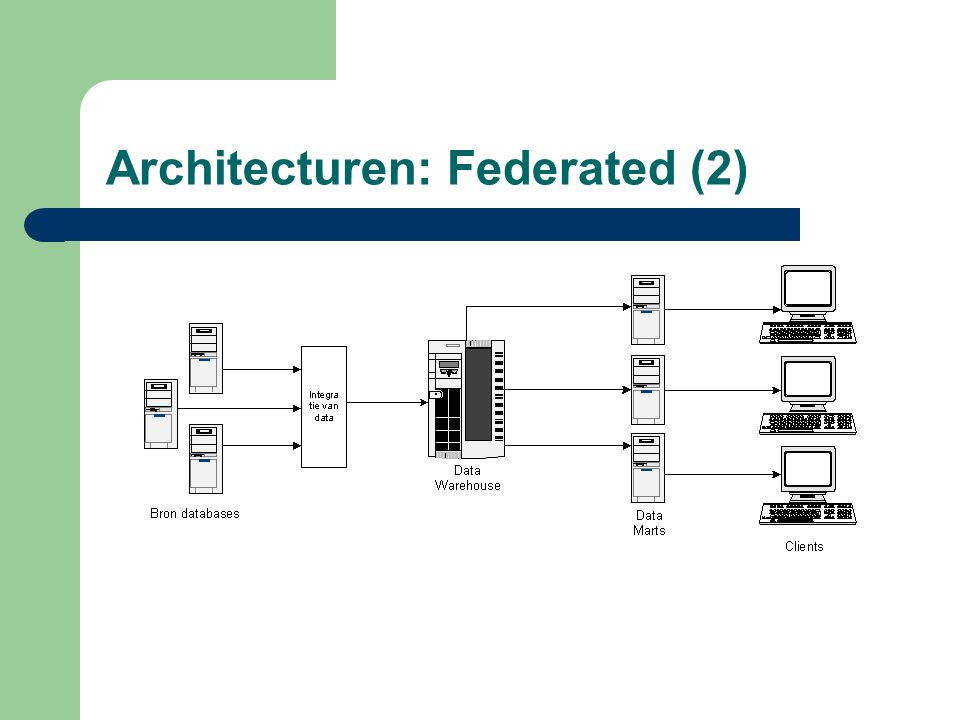 Architecturen: Federated (2)