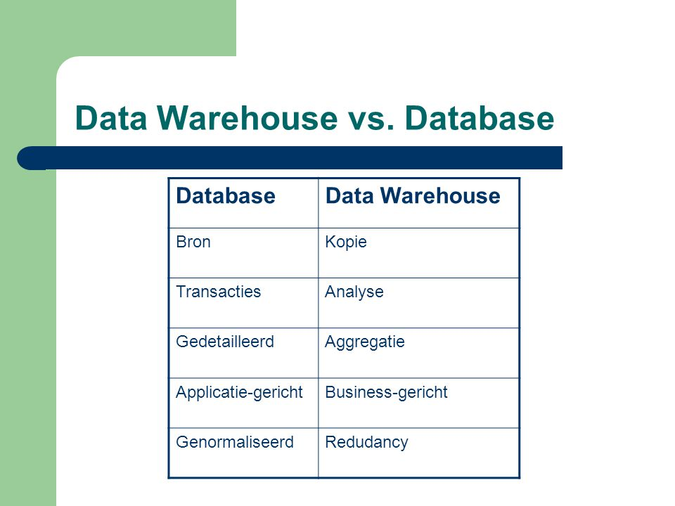 Data Warehouse vs.