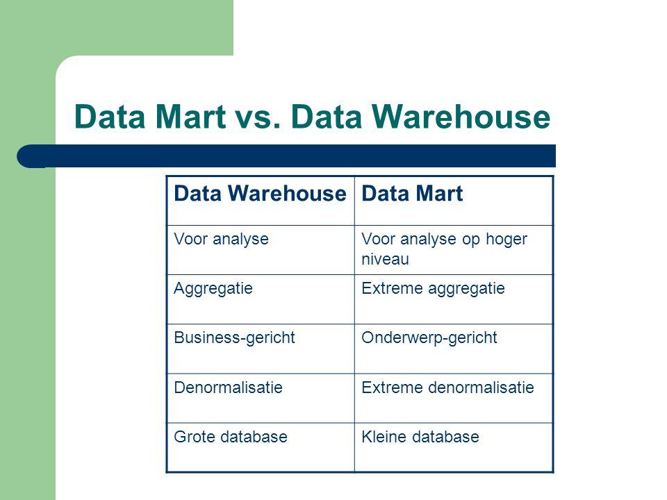 Data Mart vs. Data Warehouse Data WarehouseData Mart Voor analyseVoor analyse op hoger niveau AggregatieExtreme aggregatie Business-gerichtOnderwerp-g
