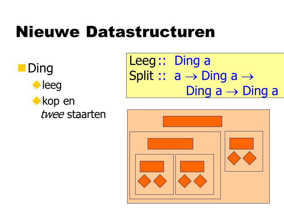 Nieuwe Datastructuren nDing uleeg ukop en twee staarten Leeg:: Ding a Split:: a  Ding a  Ding a  Ding a