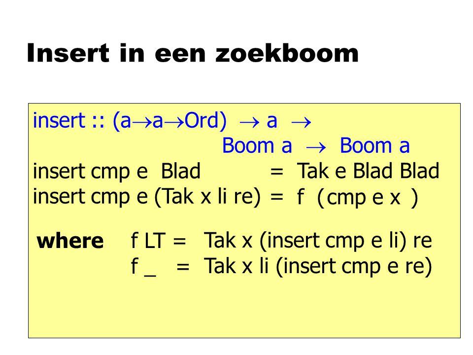 Insert in een zoekboom insert :: (a  a  Ord)  a  Boom a  Boom a insert cmp e Blad= insert cmp e (Tak x li re)= Tak e Blad Blad cmp e xf ( ) wheref LT = f _ = Tak x (insert cmp e li) re Tak x li (insert cmp e re)