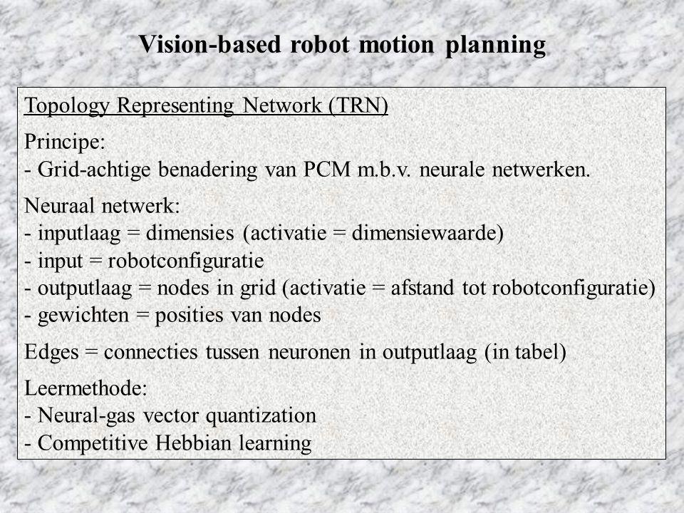Topology Representing Network (TRN) Principe: - Grid-achtige benadering van PCM m.b.v.