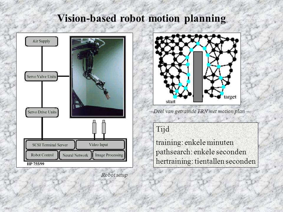 Vision-based robot motion planning Deel van getrainde TRN met motion plan Robot setup Tijd training: enkele minuten pathsearch: enkele seconden hertraining: tientallen seconden