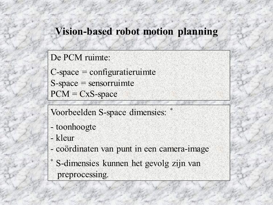 De PCM ruimte: C-space = configuratieruimte S-space = sensorruimte PCM = CxS-space Voorbeelden S-space dimensies: * - toonhoogte - kleur - coördinaten van punt in een camera-image * S-dimensies kunnen het gevolg zijn van preprocessing.