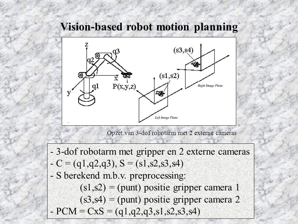 Vision-based robot motion planning Opzet van 3-dof robotarm met 2 externe cameras - 3-dof robotarm met gripper en 2 externe cameras - C = (q1,q2,q3), S = (s1,s2,s3,s4) - S berekend m.b.v.