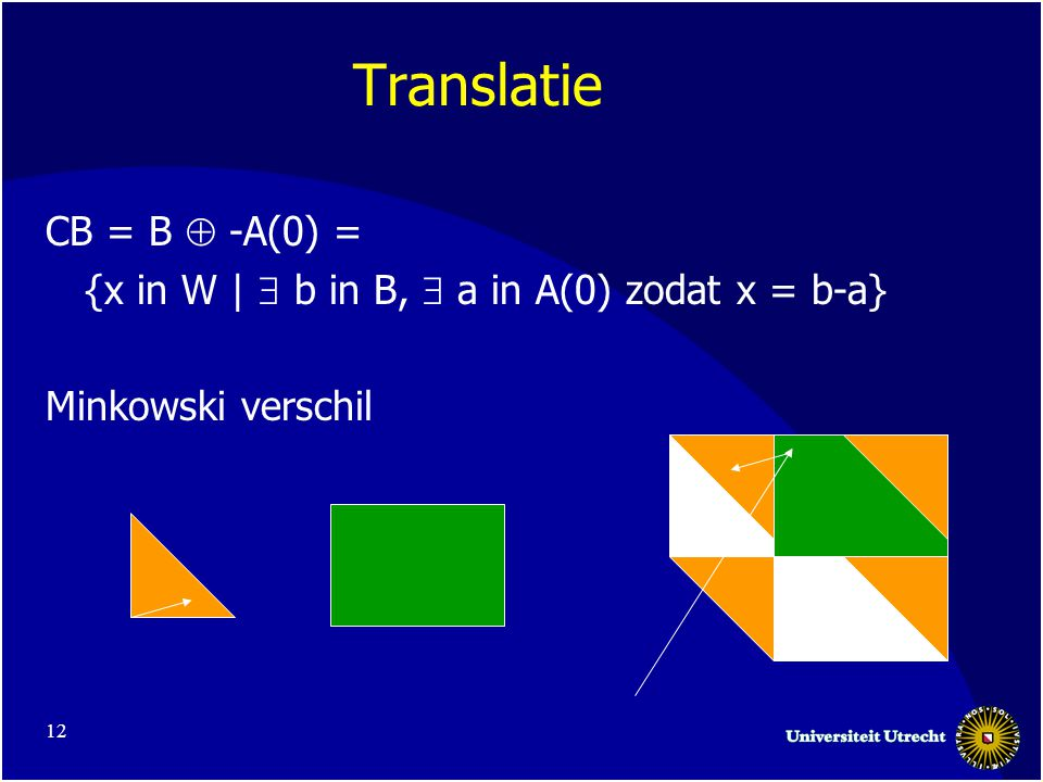 12 Translatie CB = B  -A(0) = {x in W |  b in B,  a in A(0) zodat x = b-a} Minkowski verschil