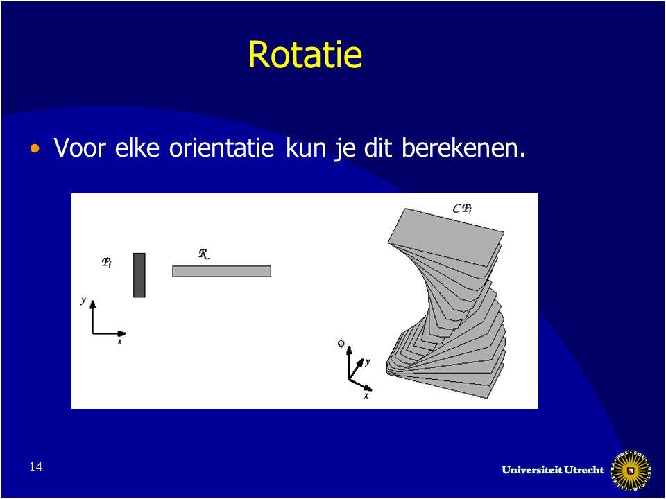 14 Rotatie Voor elke orientatie kun je dit berekenen.