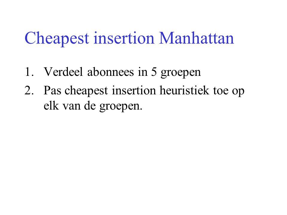 Cheapest insertion Manhattan 1.Verdeel abonnees in 5 groepen 2.Pas cheapest insertion heuristiek toe op elk van de groepen.