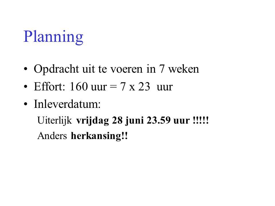 Planning Opdracht uit te voeren in 7 weken Effort: 160 uur = 7 x 23 uur Inleverdatum: Uiterlijk vrijdag 28 juni 23.59 uur !!!!! Anders herkansing!!