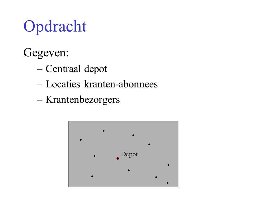 Depot Opdracht Gegeven: –Centraal depot –Locaties kranten-abonnees –Krantenbezorgers