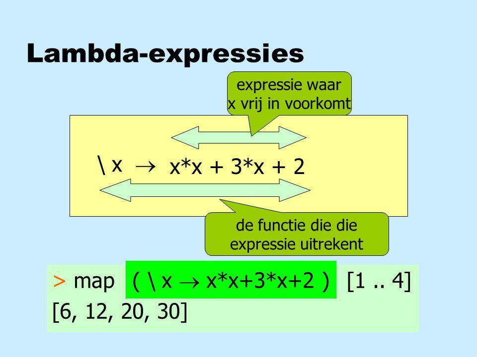 Primitieve types nIntgehele getallen nFloatgetallen met decimale punt nBoolTrue False nOrderingLT EQ GT nChar'a' 'b' 'A' '2' '#'