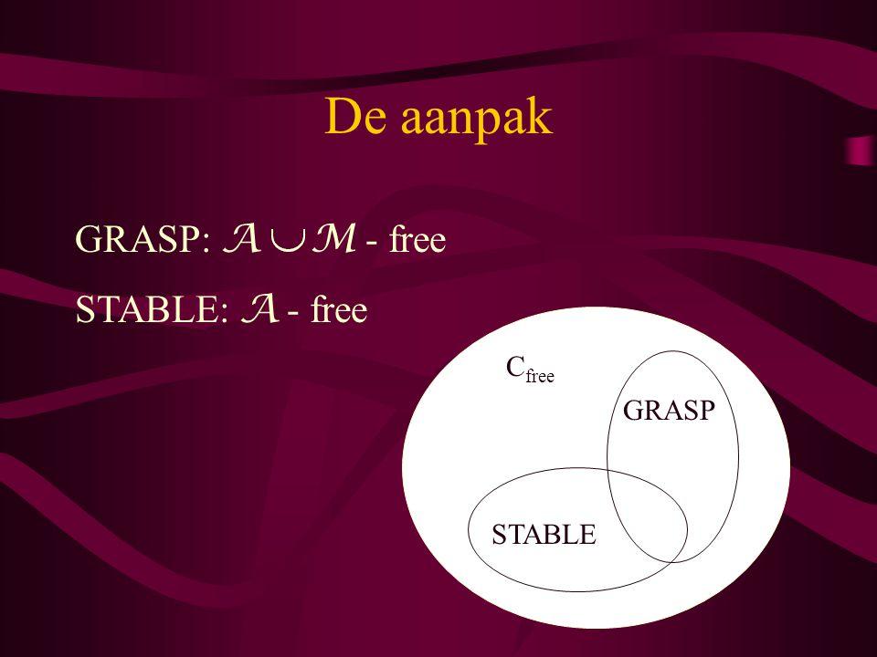 De aanpak C free GRASP STABLE GRASP: A M - free STABLE: A - free