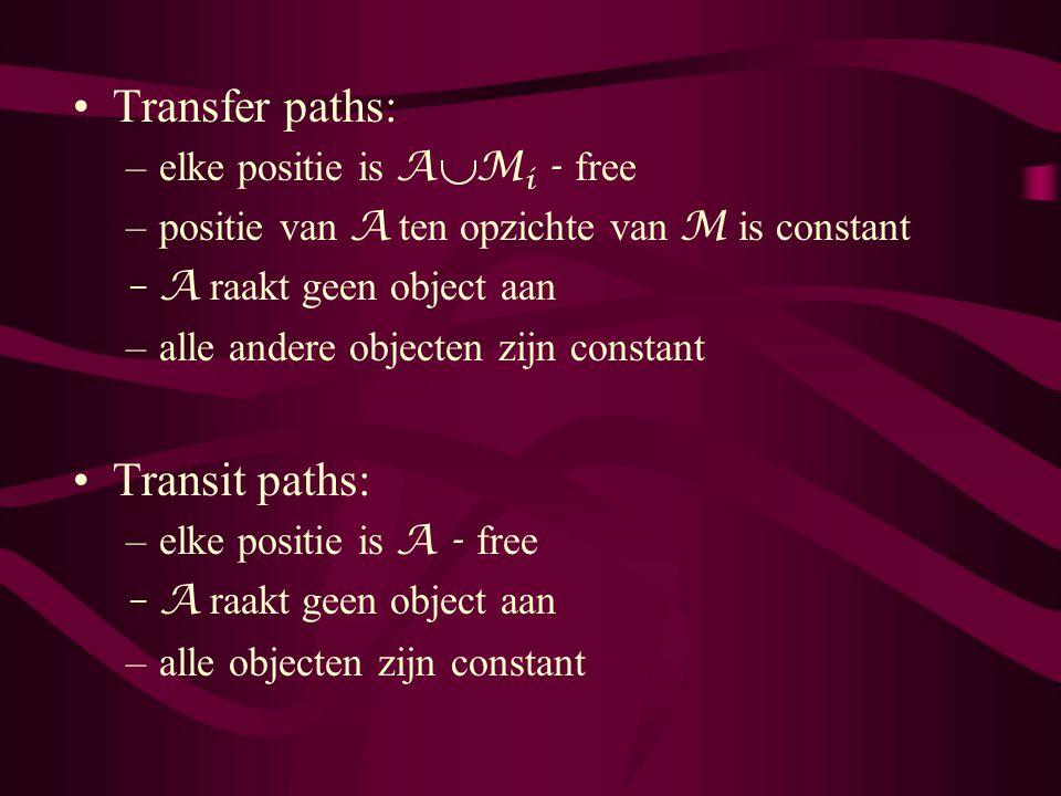 Transfer paths: –elke positie is A M i - free –positie van A ten opzichte van M is constant –A raakt geen object aan –alle andere objecten zijn constant Transit paths: –elke positie is A - free –A raakt geen object aan –alle objecten zijn constant