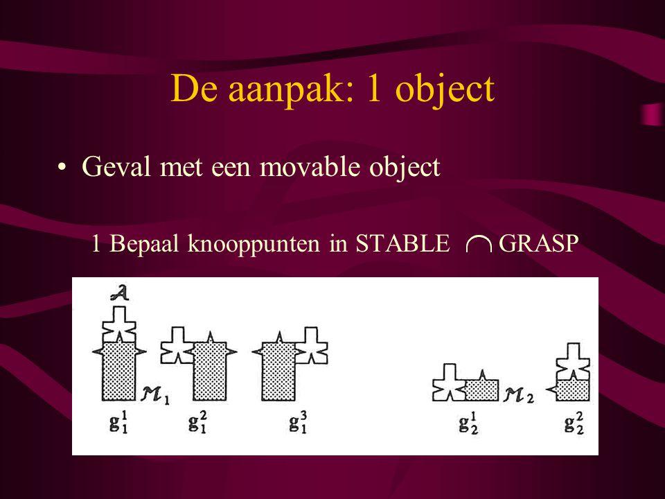 De aanpak: 1 object Geval met een movable object 1 Bepaal knooppunten in STABLE GRASP
