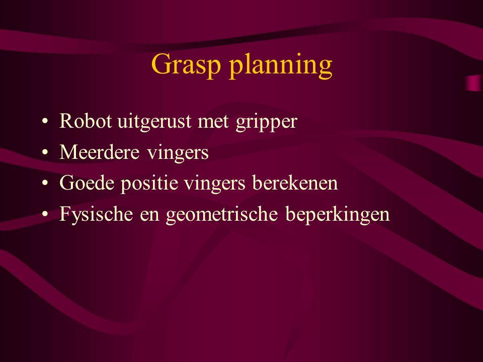 Grasp planning Robot uitgerust met gripper Meerdere vingers Goede positie vingers berekenen Fysische en geometrische beperkingen