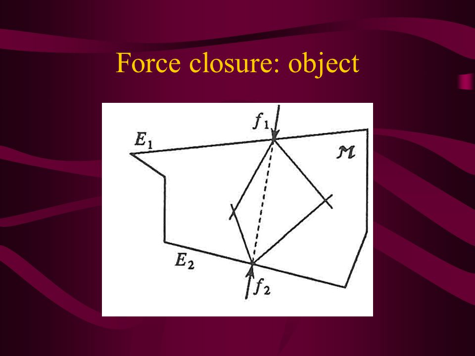 Force closure: object
