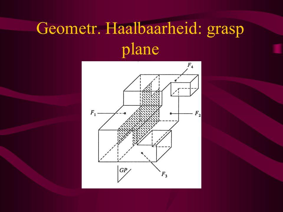 Geometr. Haalbaarheid: grasp plane