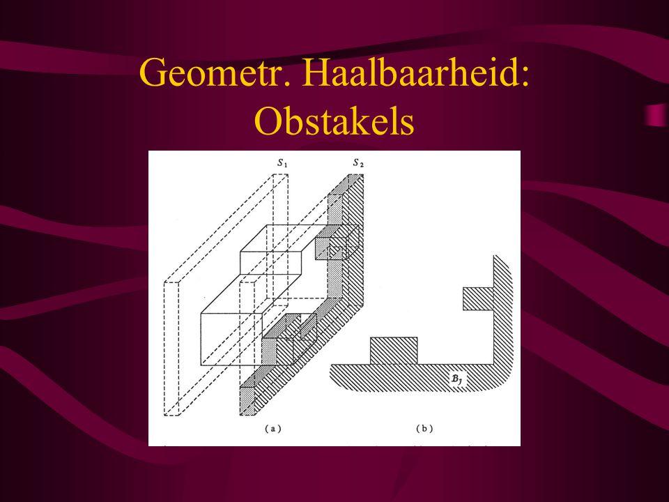 Geometr. Haalbaarheid: Obstakels