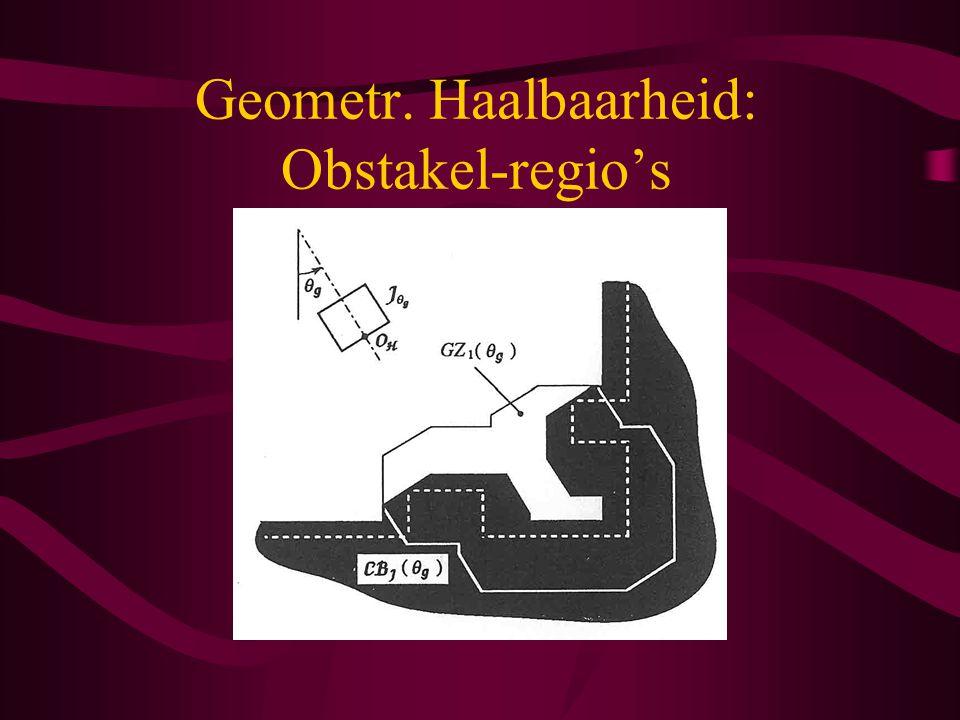 Geometr. Haalbaarheid: Obstakel-regio's