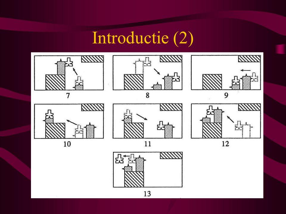 Minimalisatie grijpkrachten 2 vingers Heuristiek: minimaliseren afstand tussen projectie van zwaartepunt van object tot elke vinger