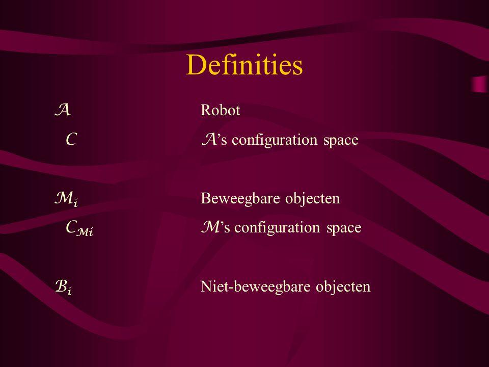 Definities A Robot CA 's configuration space M i Beweegbare objecten C Mi M 's configuration space B i Niet-beweegbare objecten