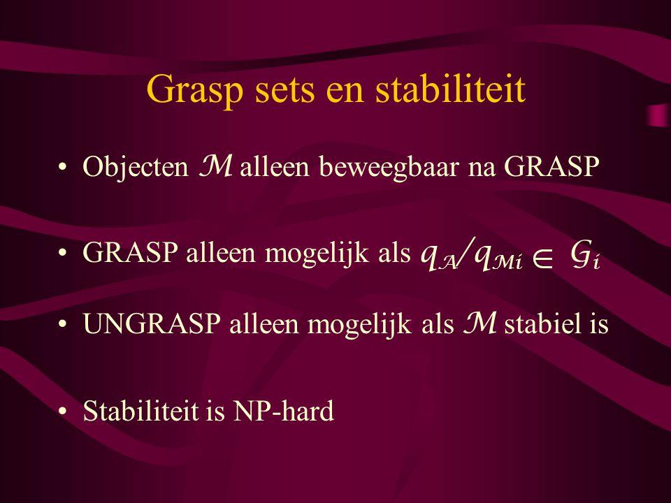Grasp sets en stabiliteit Objecten M alleen beweegbaar na GRASP GRASP alleen mogelijk als q A /q Mi G i UNGRASP alleen mogelijk als M stabiel is Stabiliteit is NP-hard