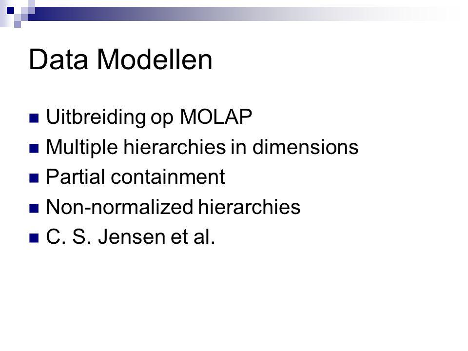 Data Modellen II Subject spaces  H. Jacobsen et al. Gebaseerd op een publish/subscribe systeem